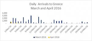 arrivals-greece.png