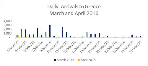 arrivals-greece.png